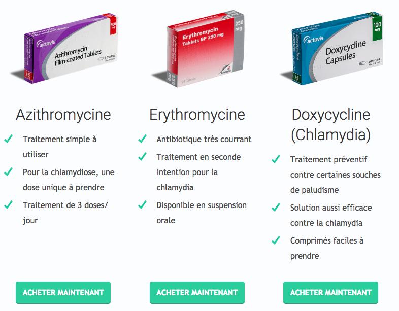 medicament contre chlamydia